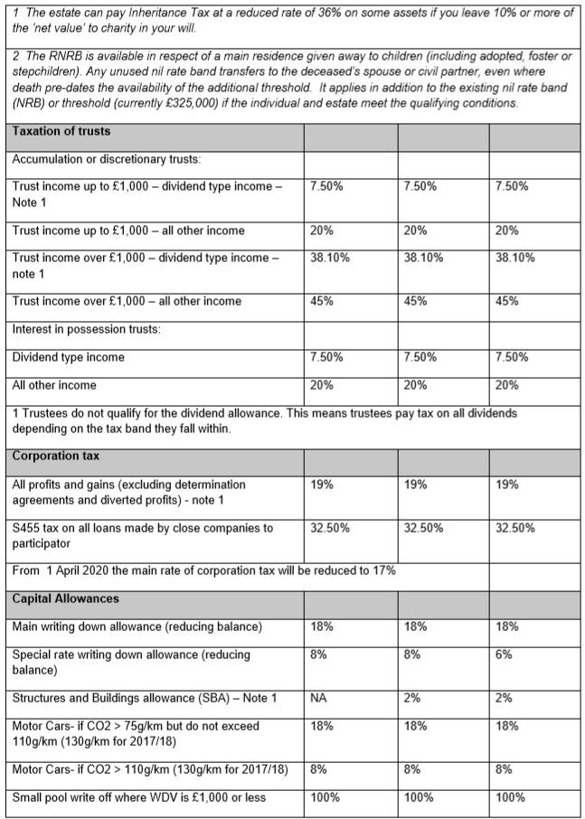 tax_rates4